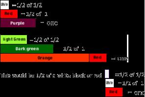 math worksheet : multiplication of fractions with cuisenaire rods : Cuisenaire Rods Worksheets Fractions