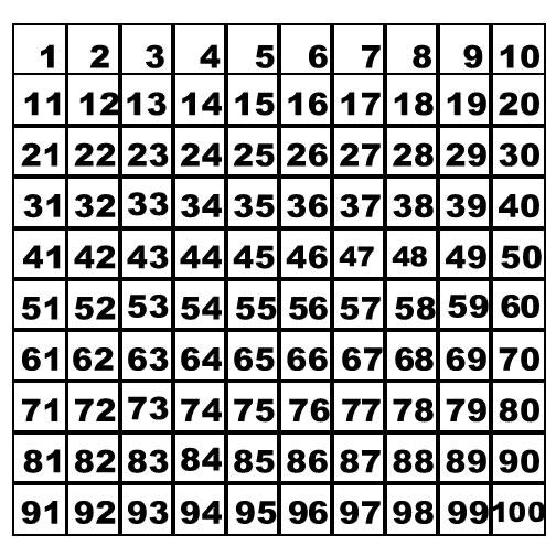 504 x 504 jpeg 74kB, Hundreds Chart Pictures / 7X7chrt.png